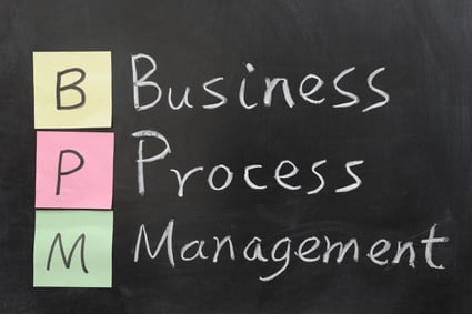 Getting Started with Business Process Management (BPM)
