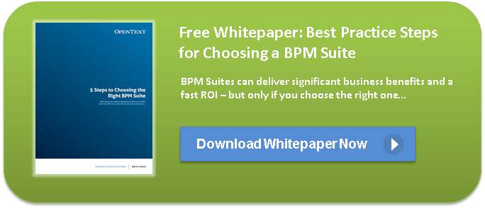 Best Practice Steps for Choosing a BPM Suite