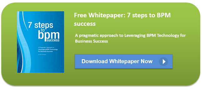 7 steps to BPM Success
